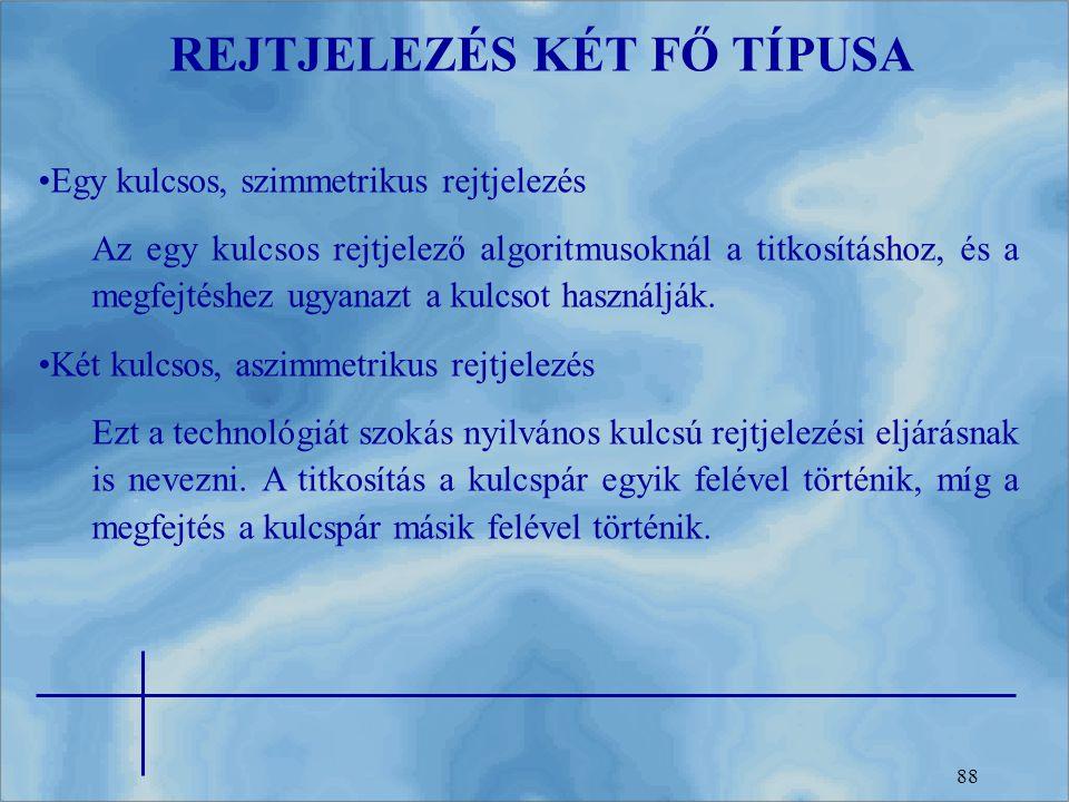 REJTJELEZÉS KÉT FŐ TÍPUSA