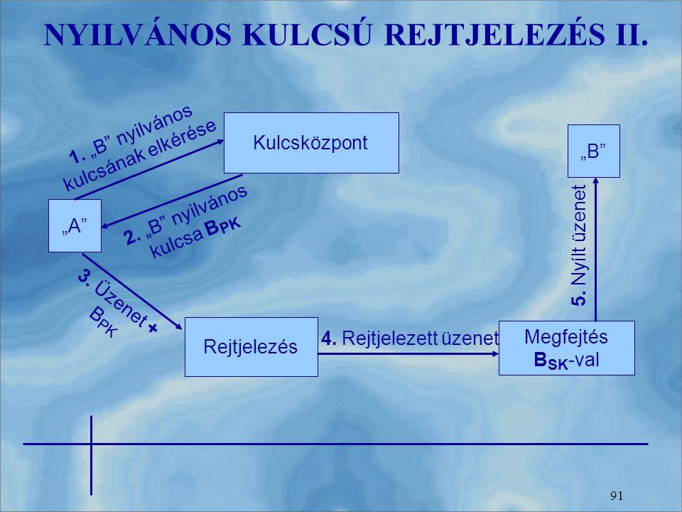 NYILVÁNOS KULCSÚ REJTJELEZÉS II.