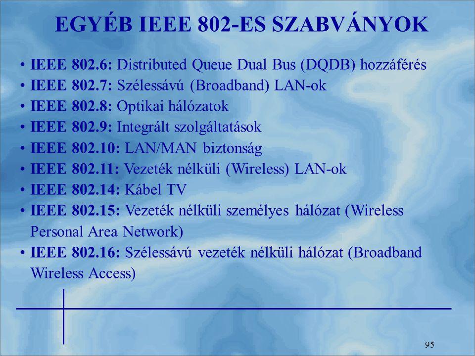 EGYÉB IEEE 802-ES SZABVÁNYOK