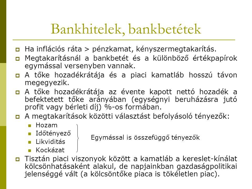 Bankhitelek, bankbetétek