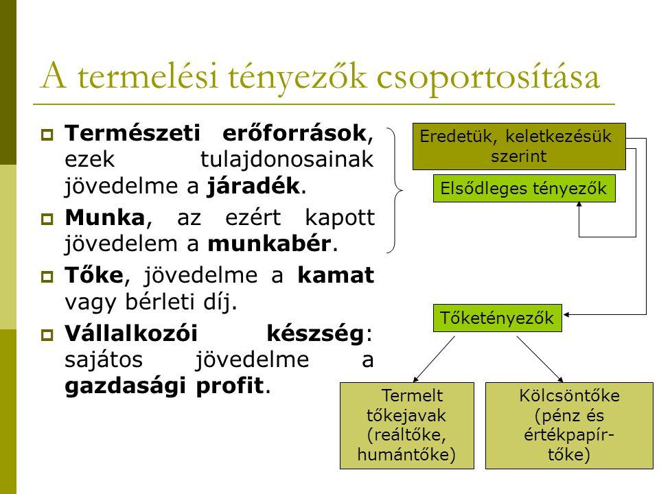 A termelési tényezők csoportosítása