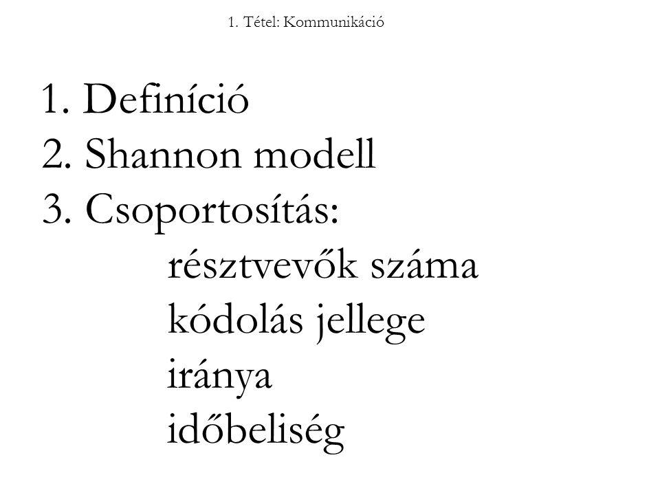 1. Tétel: Kommunikáció 1. Definíció 2. Shannon modell 3.