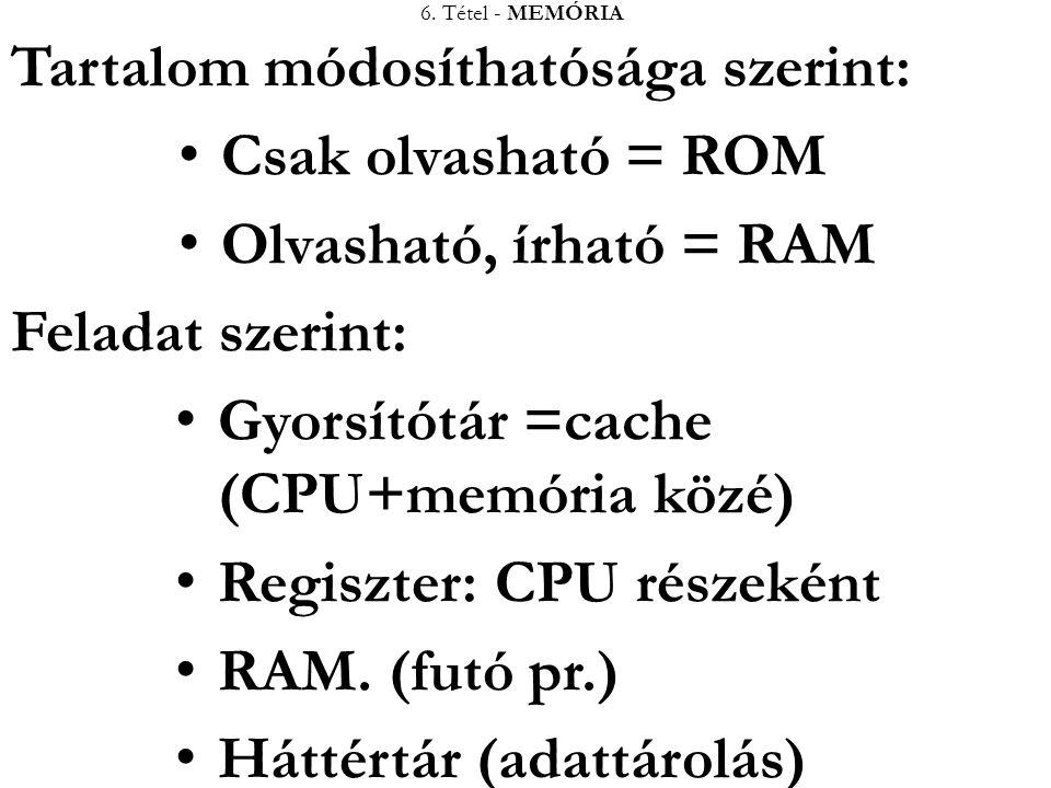 Tartalom módosíthatósága szerint: Csak olvasható = ROM