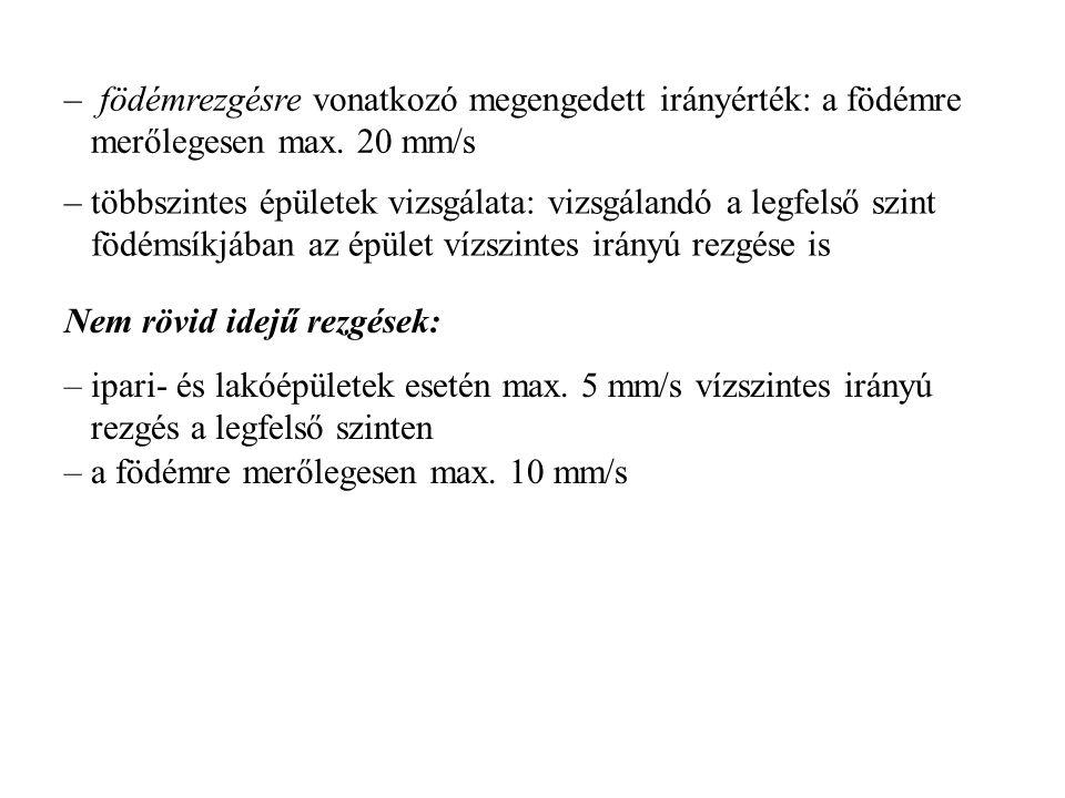 födémrezgésre vonatkozó megengedett irányérték: a födémre merőlegesen max. 20 mm/s