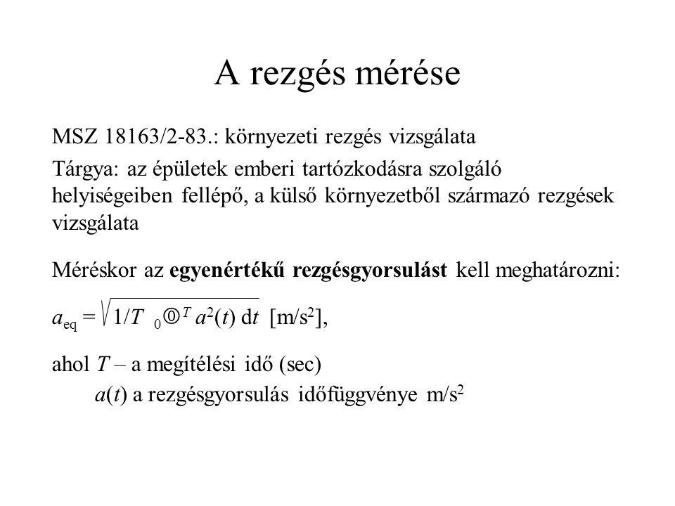 A rezgés mérése MSZ 18163/2-83.: környezeti rezgés vizsgálata