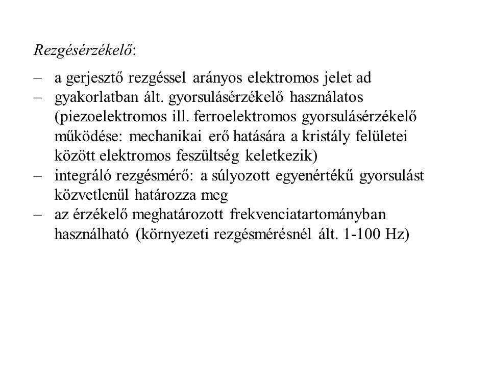 Rezgésérzékelő: a gerjesztő rezgéssel arányos elektromos jelet ad.