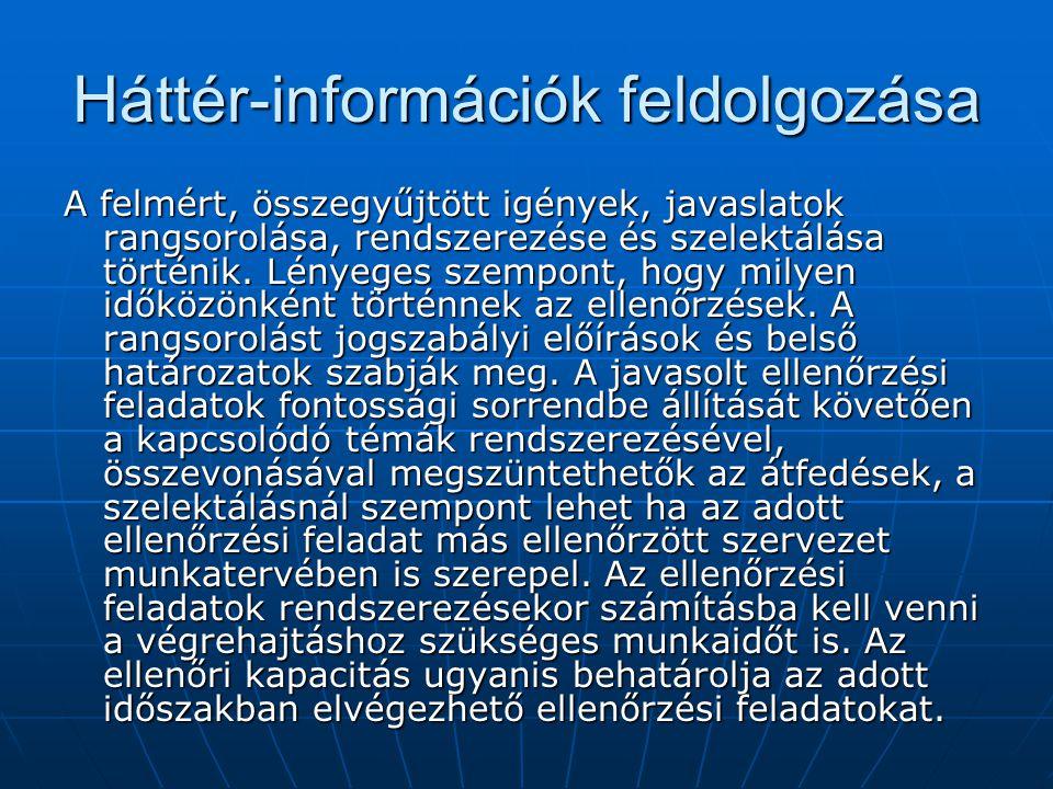 Háttér-információk feldolgozása