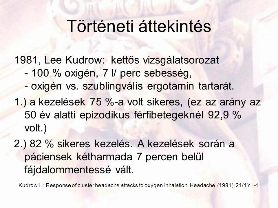 Történeti áttekintés 1981, Lee Kudrow: kettős vizsgálatsorozat - 100 % oxigén, 7 l/ perc sebesség, - oxigén vs. szublingvális ergotamin tartarát.