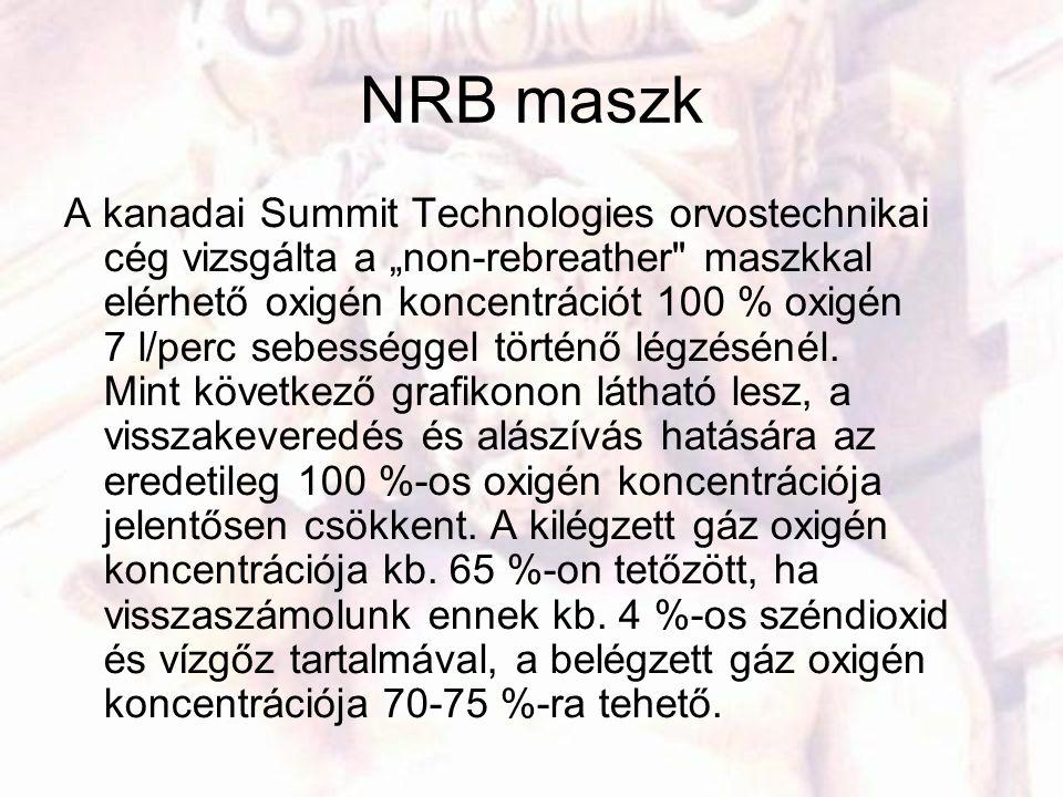 NRB maszk