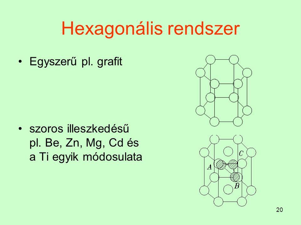 Hexagonális rendszer Egyszerű pl. grafit