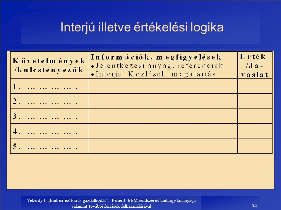 Interjú illetve értékelési logika