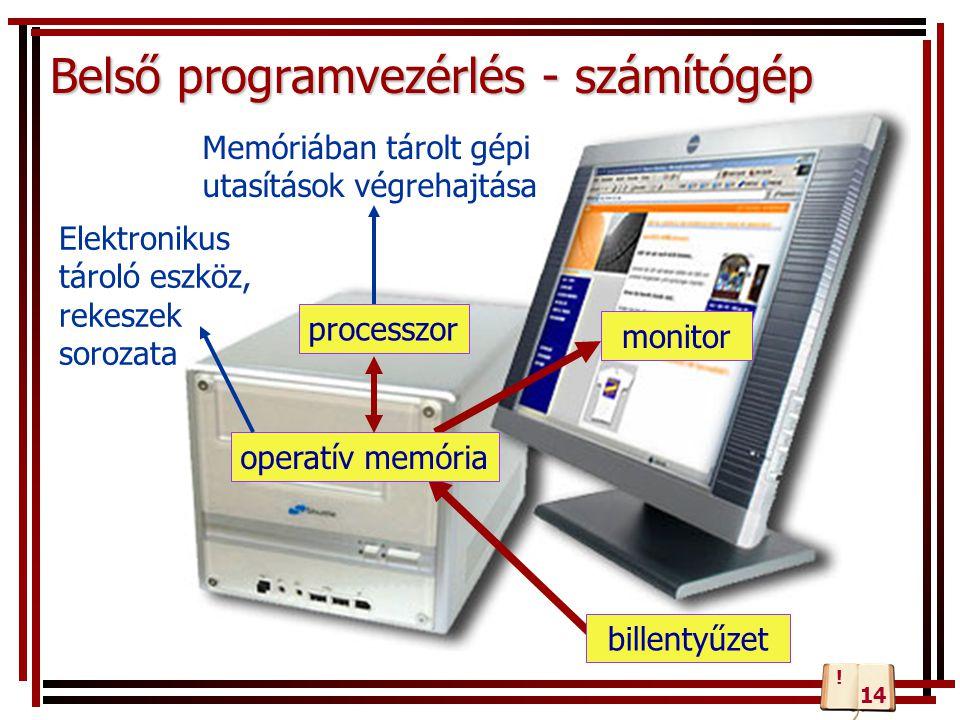 Belső programvezérlés - számítógép