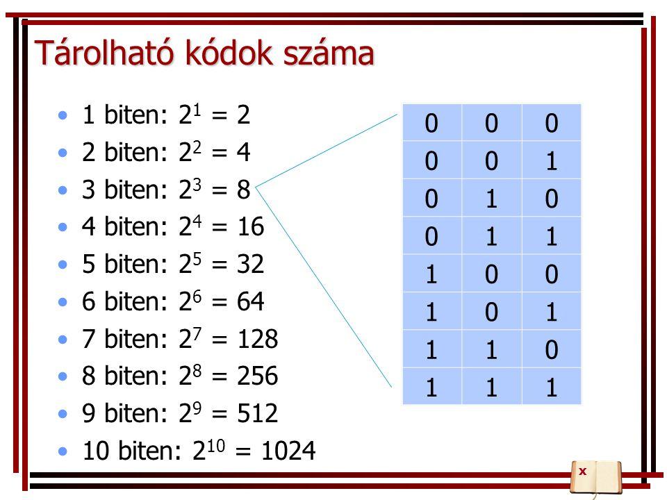 Tárolható kódok száma 1 1 biten: 21 = 2 2 biten: 22 = 4