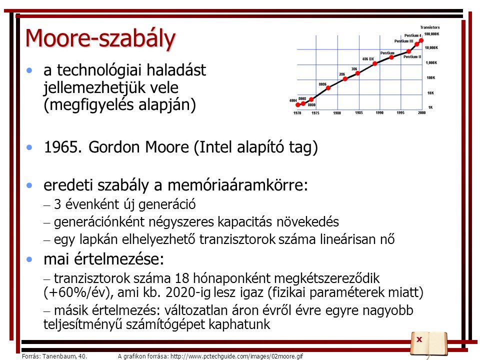 Moore-szabály a technológiai haladást jellemezhetjük vele (megfigyelés alapján) 1965. Gordon Moore (Intel alapító tag)