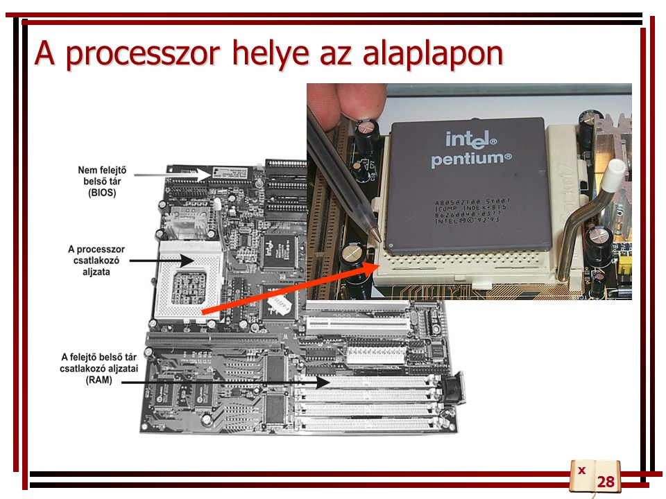 A processzor helye az alaplapon