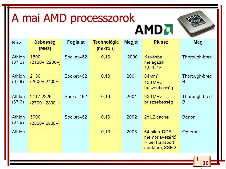 A mai AMD processzorok Név 30 Sebesség (MHz) Foglalat Technológia