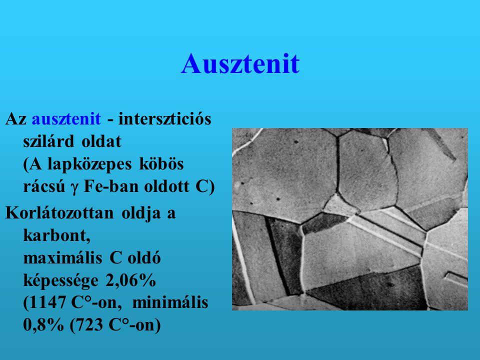 Ausztenit Az ausztenit - interszticiós szilárd oldat (A lapközepes köbös rácsú  Fe-ban oldott C)