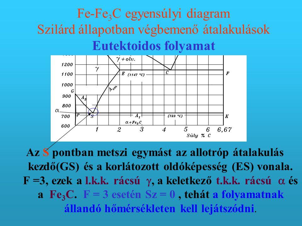 Fe-Fe3C egyensúlyi diagram Szilárd állapotban végbemenő átalakulások Eutektoidos folyamat
