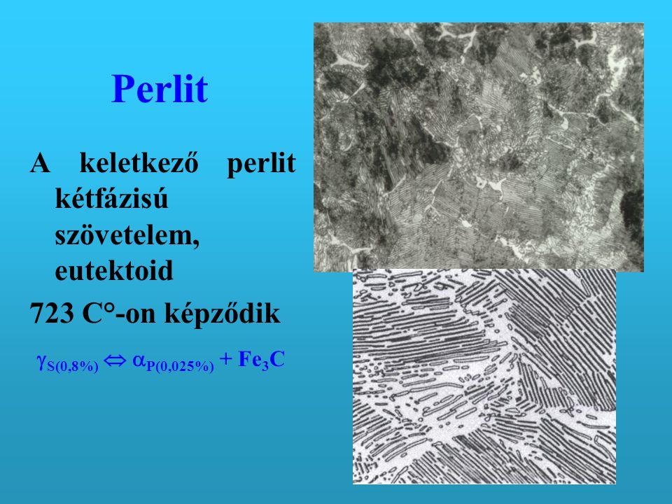 Perlit A keletkező perlit kétfázisú szövetelem, eutektoid