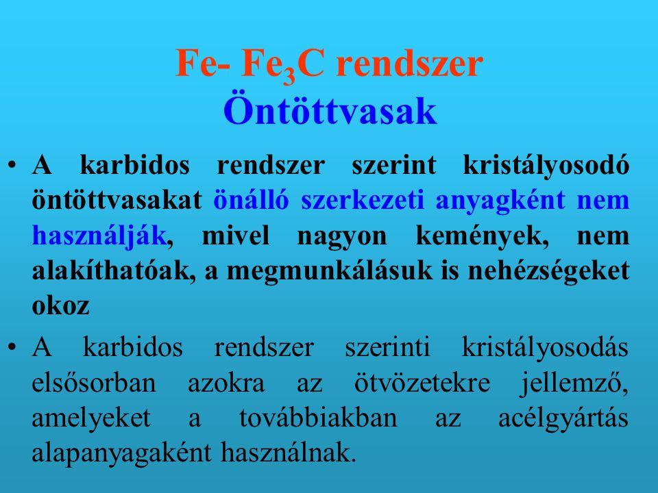 Fe- Fe3C rendszer Öntöttvasak