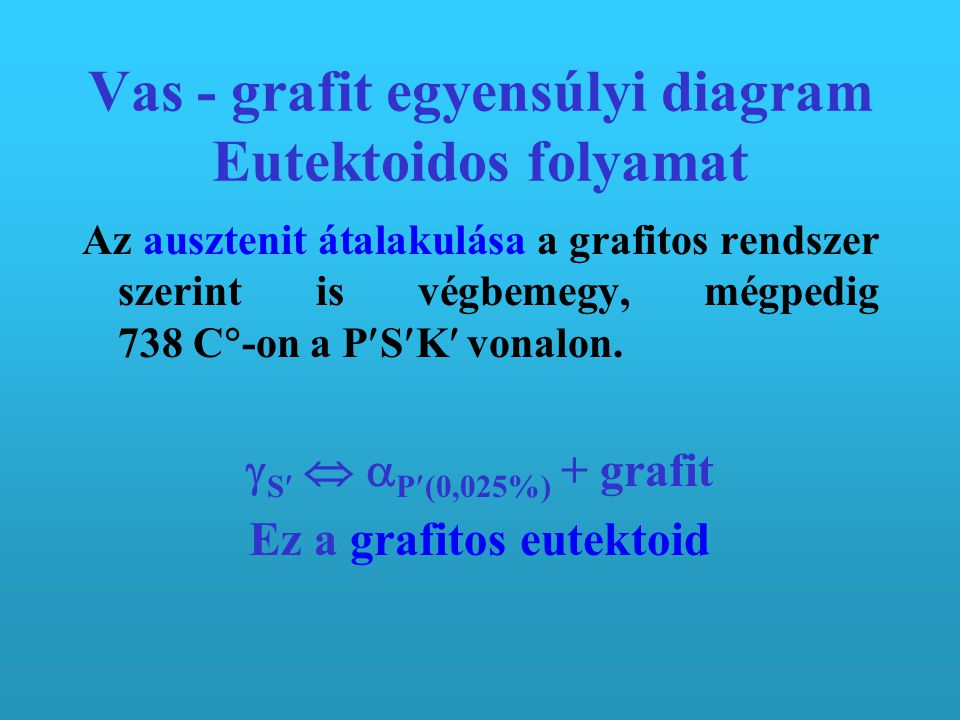 Vas - grafit egyensúlyi diagram Eutektoidos folyamat