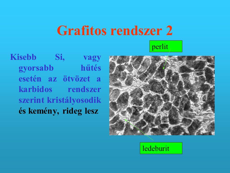 Grafitos rendszer 2 perlit. Kisebb Si, vagy gyorsabb hűtés esetén az ötvözet a karbidos rendszer szerint kristályosodik és kemény, rideg lesz.