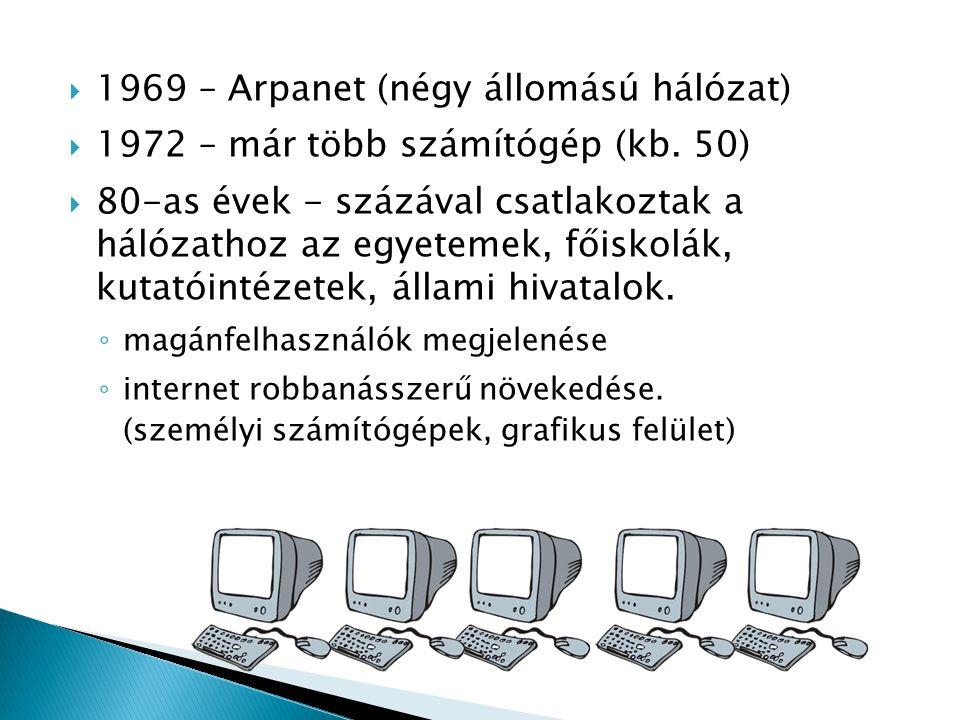 1969 – Arpanet (négy állomású hálózat)
