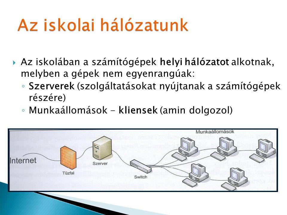 Az iskolai hálózatunk Az iskolában a számítógépek helyi hálózatot alkotnak, melyben a gépek nem egyenrangúak: