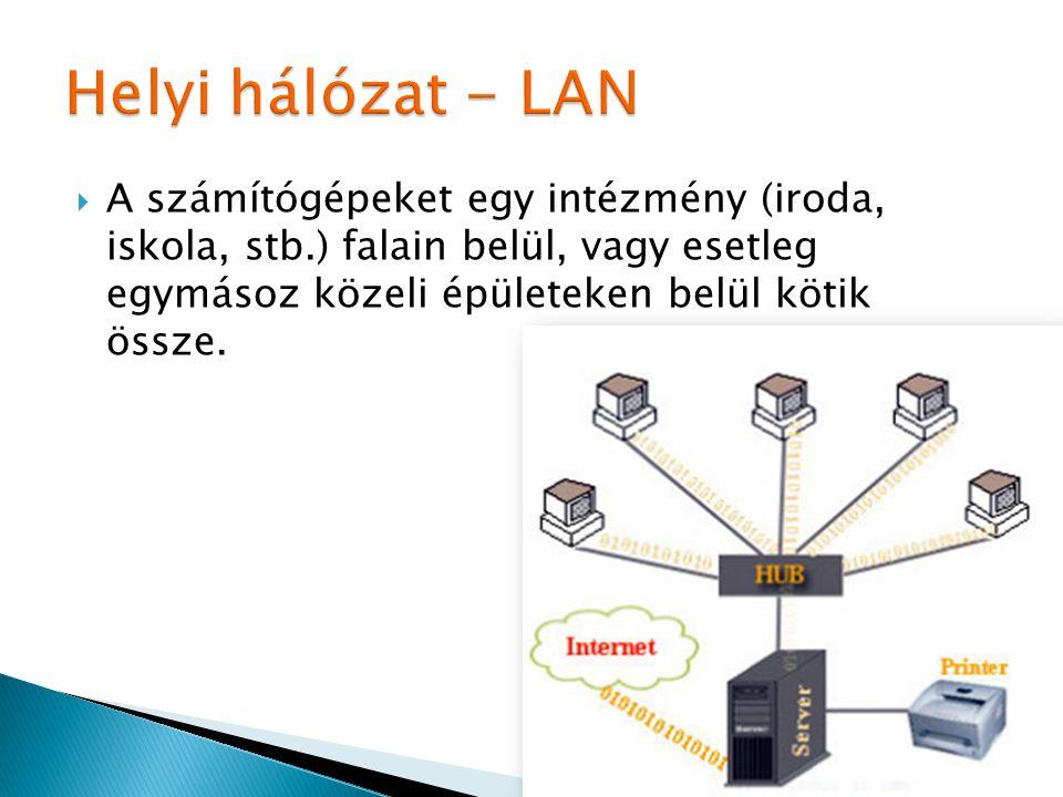 Helyi hálózat - LAN A számítógépeket egy intézmény (iroda, iskola, stb.) falain belül, vagy esetleg egymásoz közeli épületeken belül kötik össze.