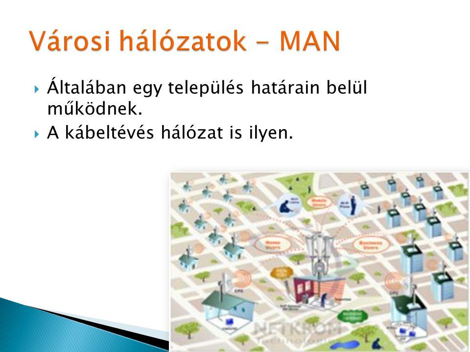 Városi hálózatok - MAN Általában egy település határain belül működnek.
