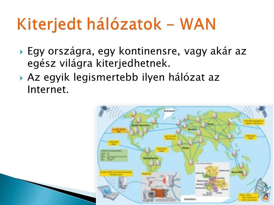 Kiterjedt hálózatok - WAN