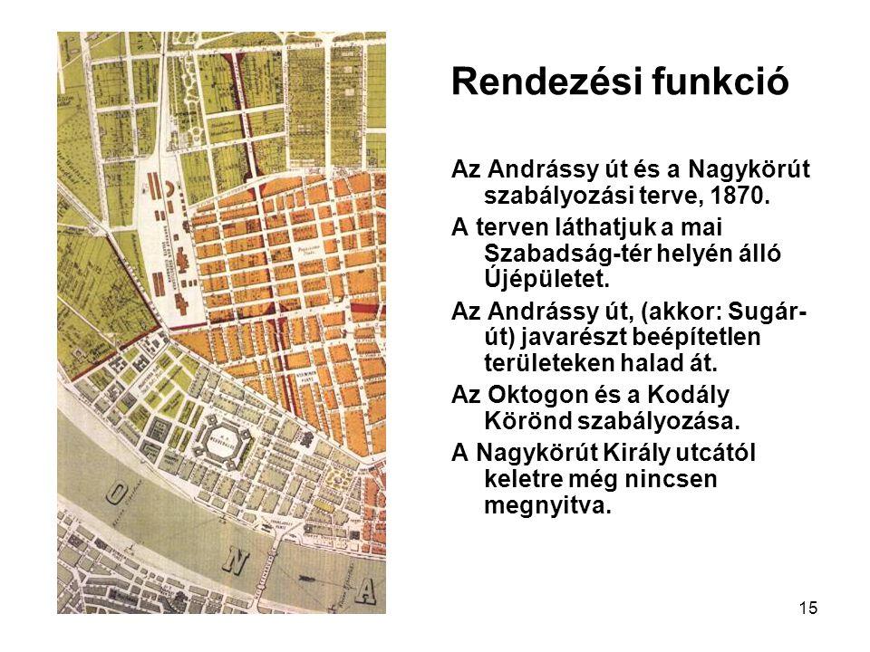 Rendezési funkció Az Andrássy út és a Nagykörút szabályozási terve, 1870. A terven láthatjuk a mai Szabadság-tér helyén álló Újépületet.