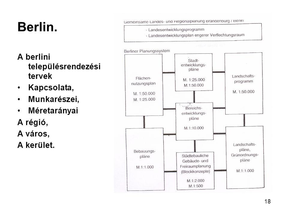 Berlin. A berlini településrendezési tervek Kapcsolata, Munkarészei,
