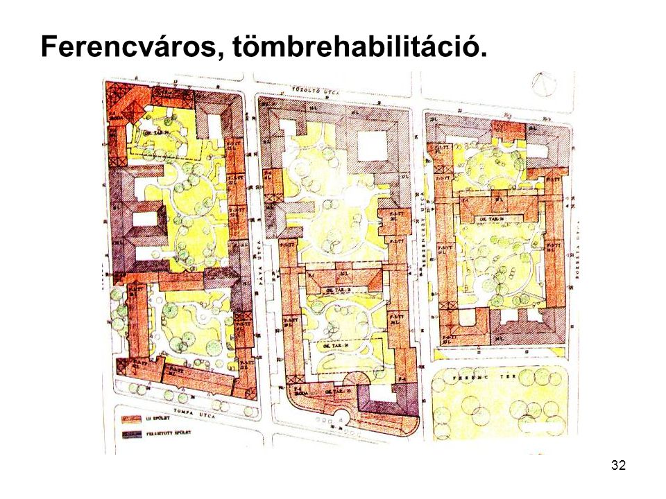 Ferencváros, tömbrehabilitáció.
