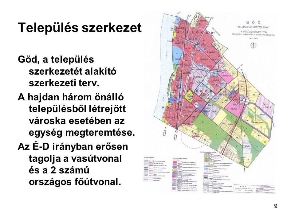 Település szerkezet Göd, a település szerkezetét alakító szerkezeti terv.