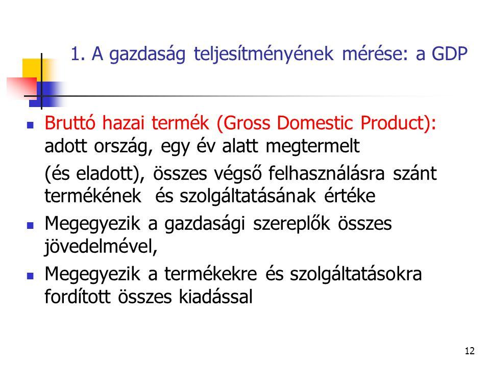 1. A gazdaság teljesítményének mérése: a GDP