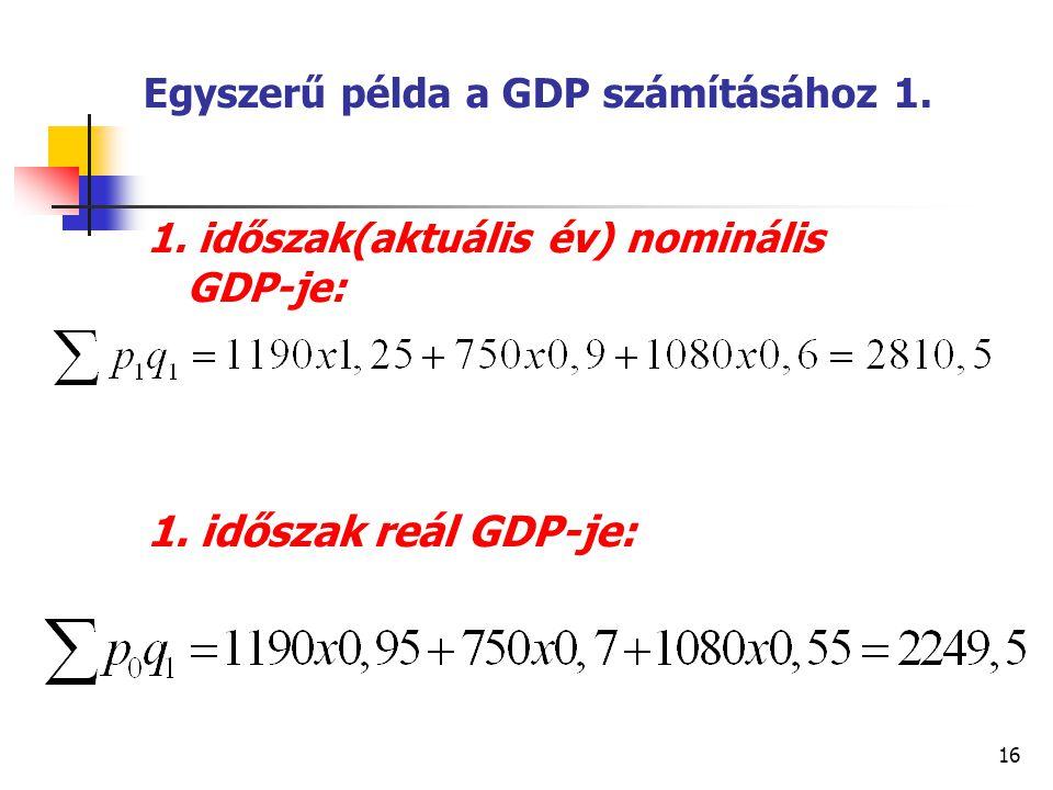 Egyszerű példa a GDP számításához 1.