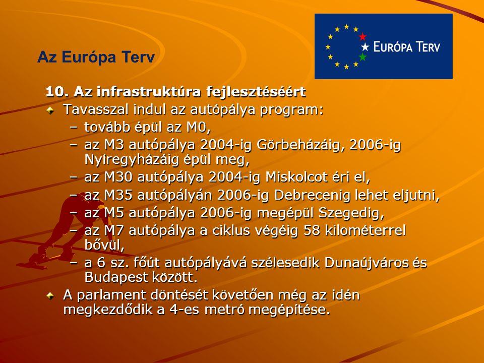 Az Európa Terv 10. Az infrastruktúra fejlesztéséért