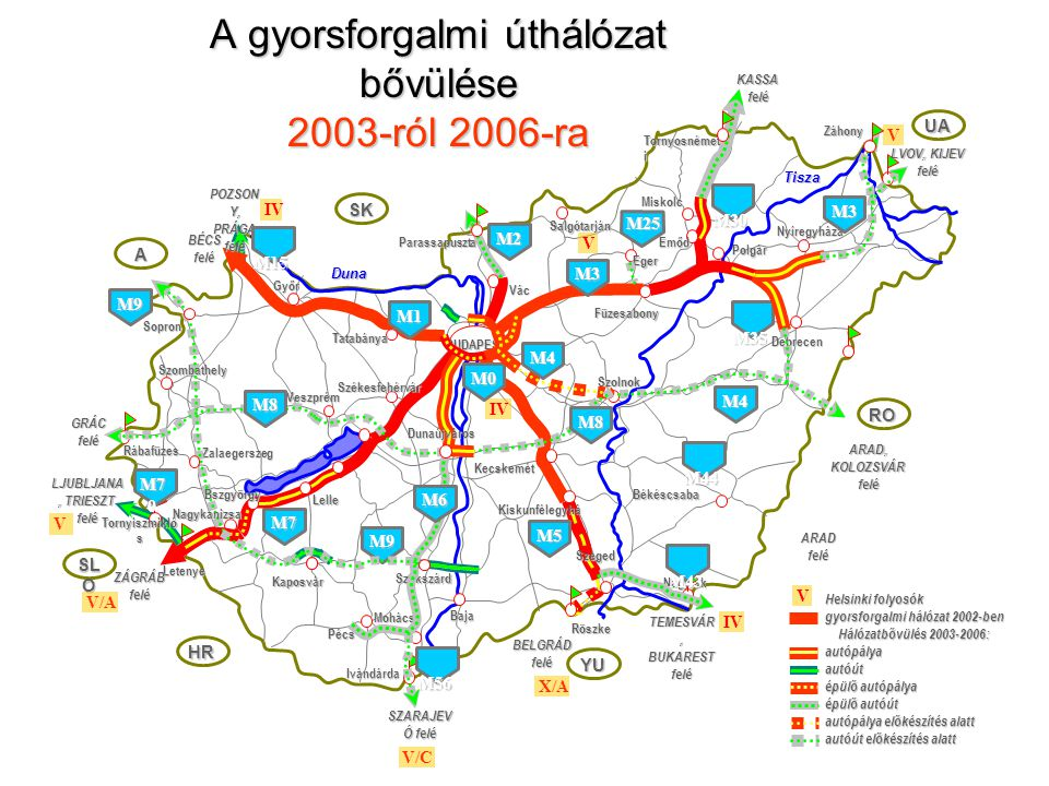 A gyorsforgalmi úthálózat bővülése 2003-ról 2006-ra