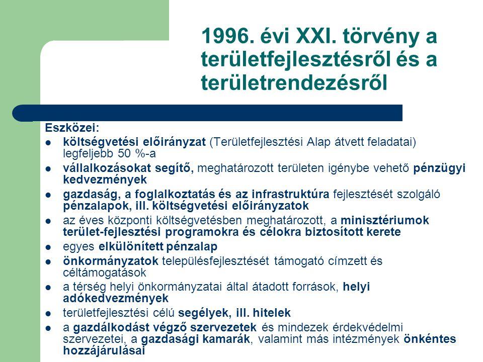 1996. évi XXI. törvény a területfejlesztésről és a területrendezésről