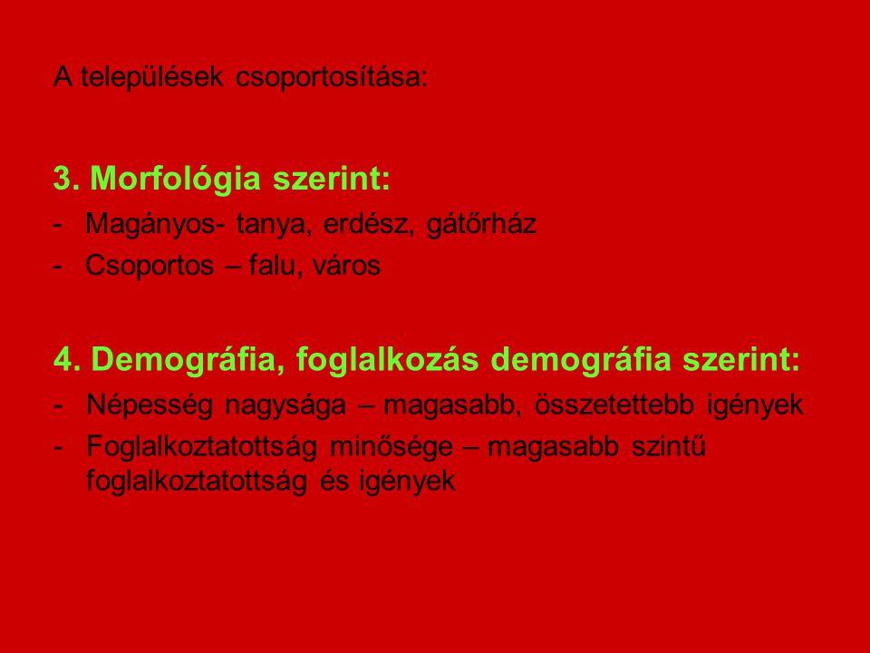 A települések csoportosítása: