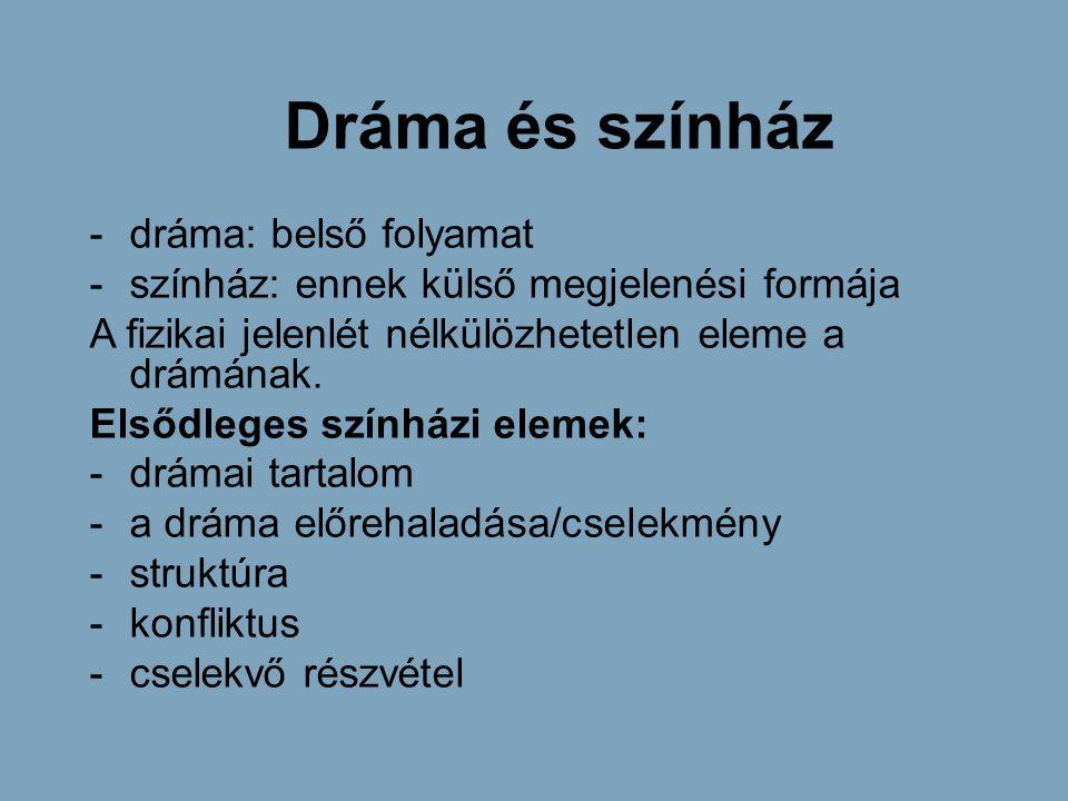 Dráma és színház dráma: belső folyamat