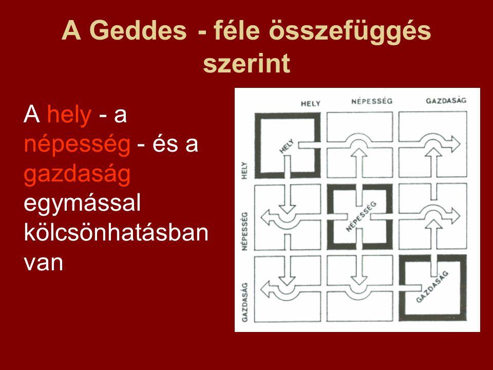 A Geddes - féle összefüggés szerint
