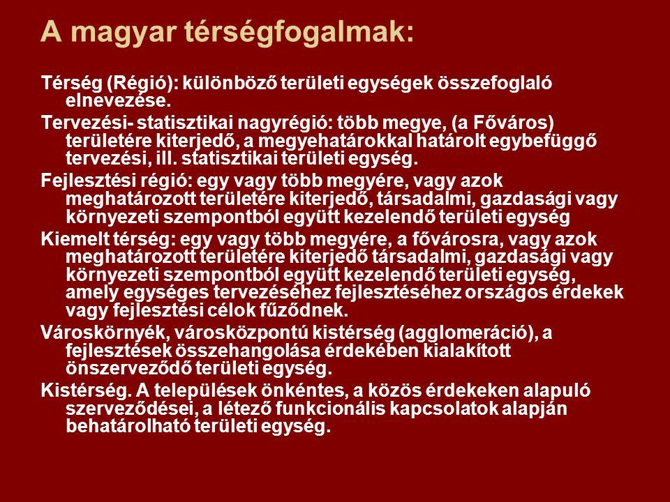 A magyar térségfogalmak:
