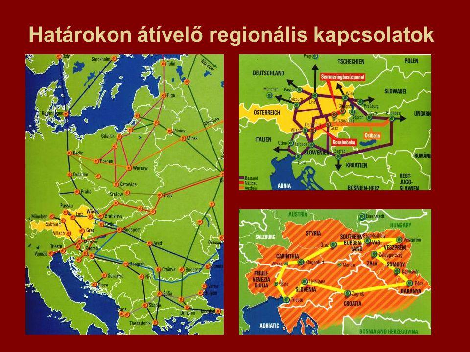 Határokon átívelő regionális kapcsolatok