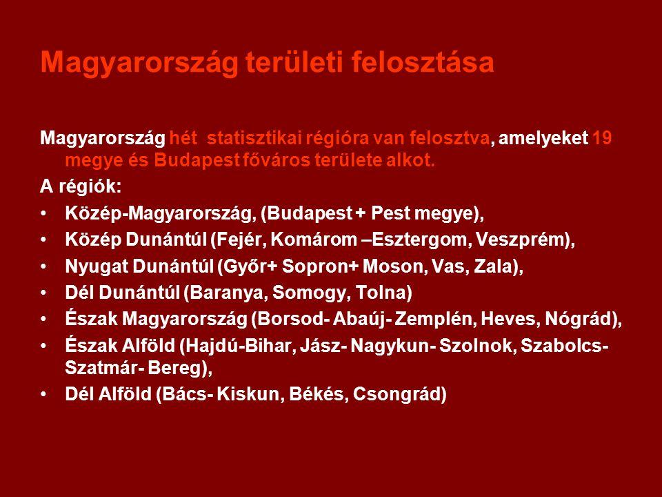 Magyarország területi felosztása