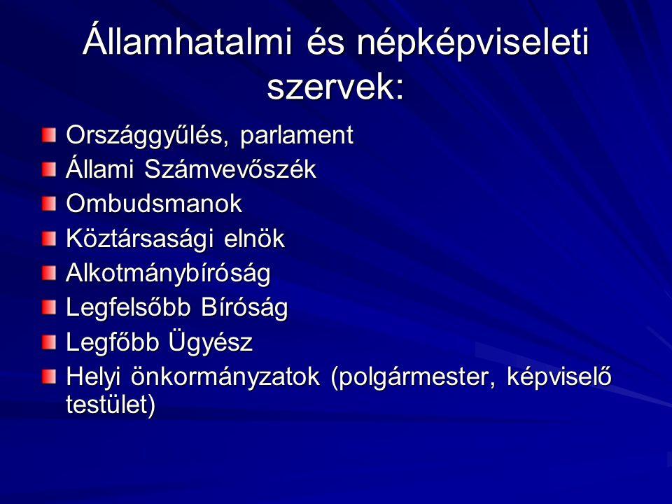 Államhatalmi és népképviseleti szervek: