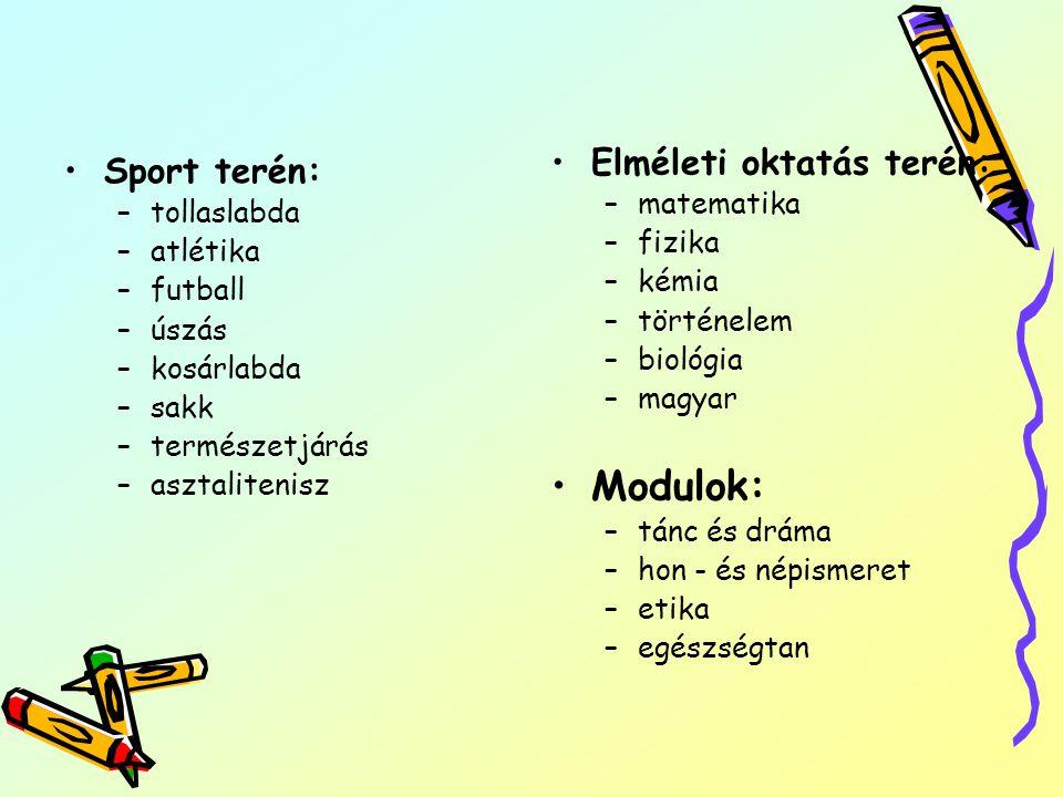 Modulok: Elméleti oktatás terén: Sport terén: matematika tollaslabda