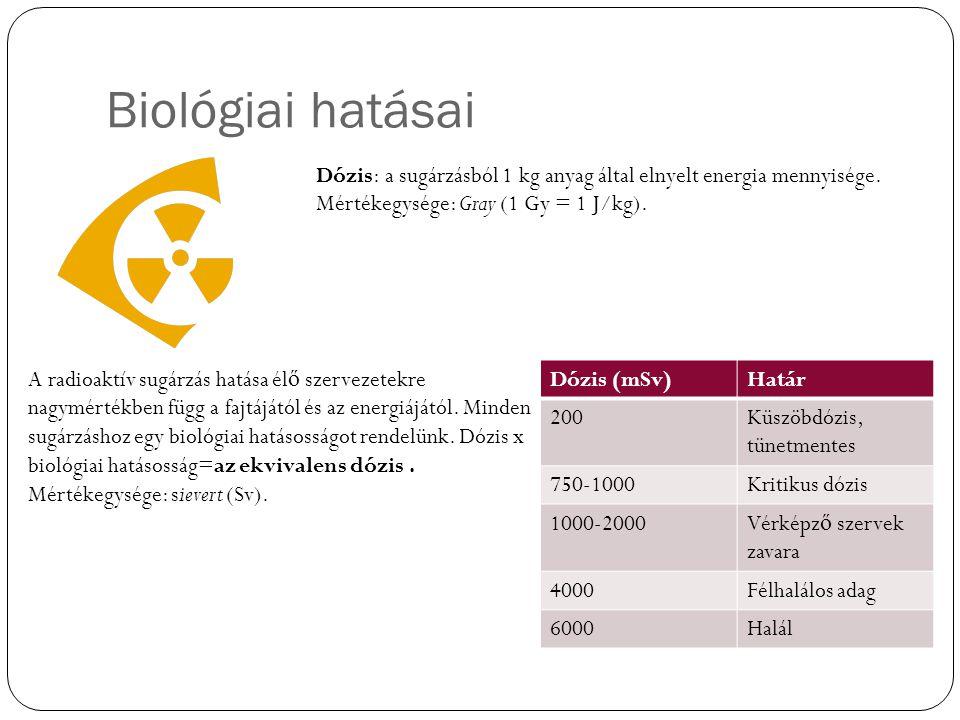 Biológiai hatásai Dózis: a sugárzásból 1 kg anyag által elnyelt energia mennyisége. Mértékegysége: Gray (1 Gy = 1 J/kg).