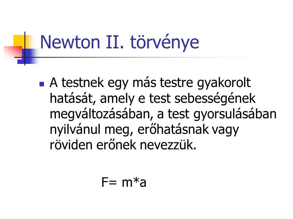Newton II. törvénye